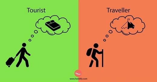 Suy nghĩ của họ khi đi du lịch? Khách du lịch đi du lịch nghỉ dưỡng, phượt thủ đi du lịch khám phá.