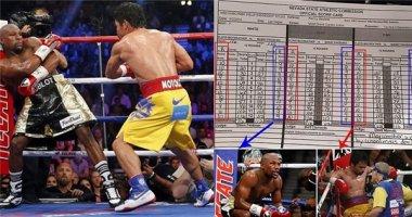 Sốc: Floyd Mayweather thắng Manny Pacquiao vì gian lận kết quả?