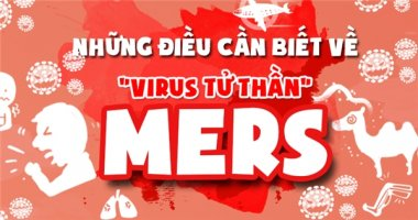 Những điều bạn nhất định phải biết về vi-rút tử thần MERS