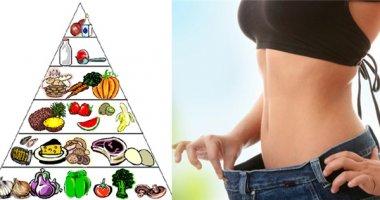 Nghiên cứu mới về giảm cân low-carb khiến thế giới giật mình
