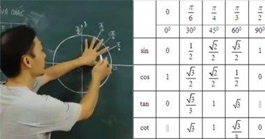 Cư dân mạng thích thú với đoạn clip dạy cách tính lượng giác bằng tay