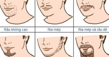 """Nhìn râu, biết kiểu đàn ông dễ """"đá"""" bạn gái"""