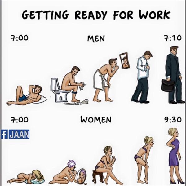 Đàn ông tốn 10 phút. Phụ nữ cần ít nhất 2 tiếng.(Ảnh: Internet)