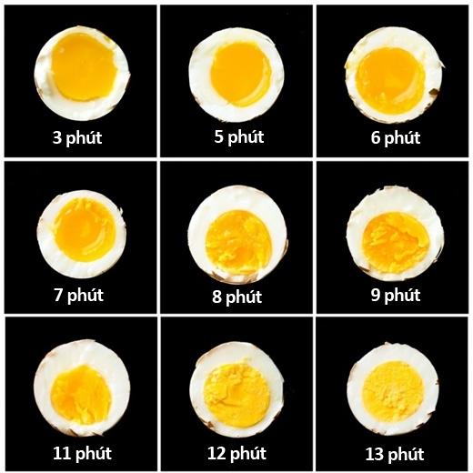 Độ chín của trứng tùy thuộc vào thời gian luộc.