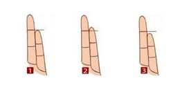 Chiều dài 2 ngón tay này sẽ